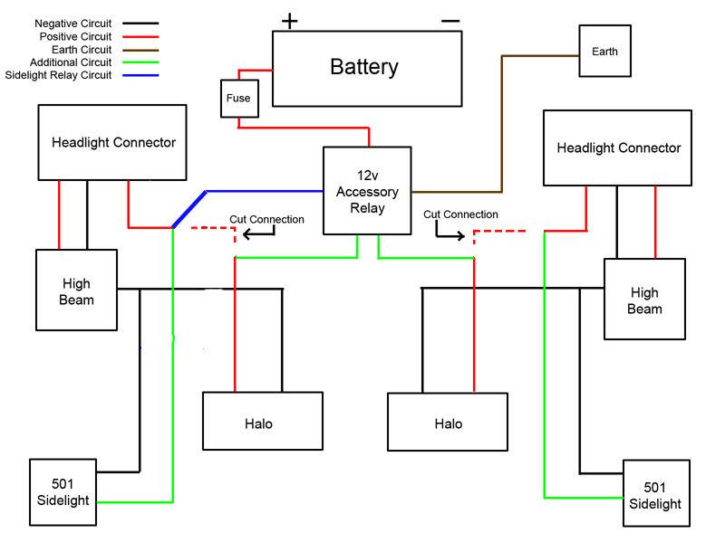 vectra c headlight wiring diagram