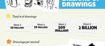 Infographic_Draw_Something_Blew_Up