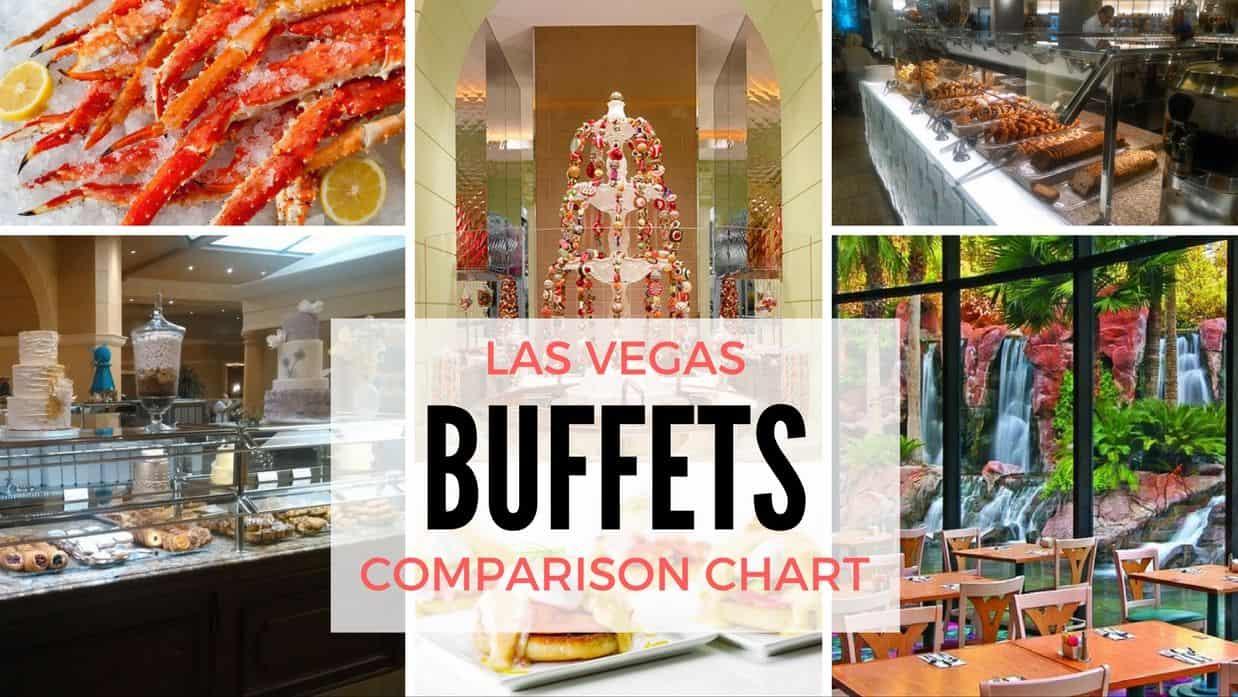 Fullsize Of Buffet Of Buffets