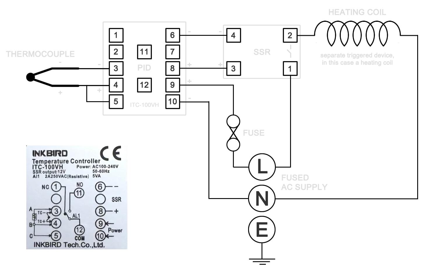 Gx200 Wiring Diagram Library Download Honda Lawn Mower Carburetor Linkage Picture