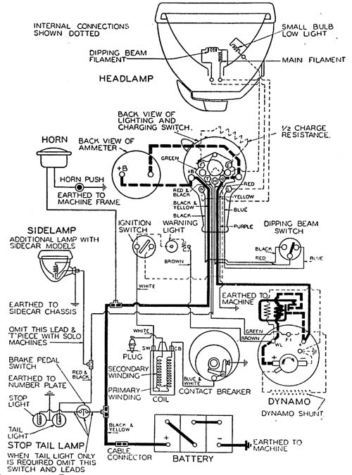 Velocette Owners Club - Velocette Technical Information Wiring Diagrams