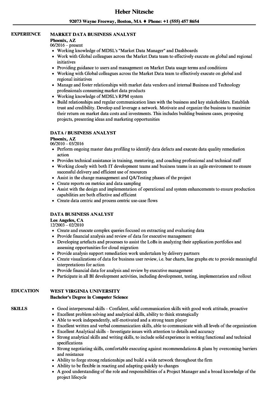 salesforce business analyst sample resume