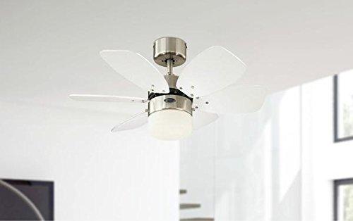 Gu a de compra ventiladores de techo baratos blog de - Ventiladores techo infantiles ...