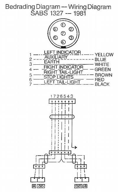 standard wiring diagram for towing bar
