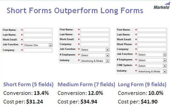 58 Form Design Best Practices  Form UX Examples - order form layout