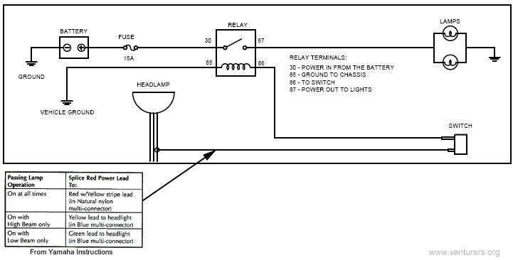 Yamaha Venture Wiring Diagram Wiring Diagram