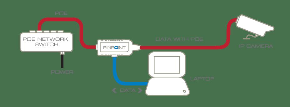 lorex wiring schematic