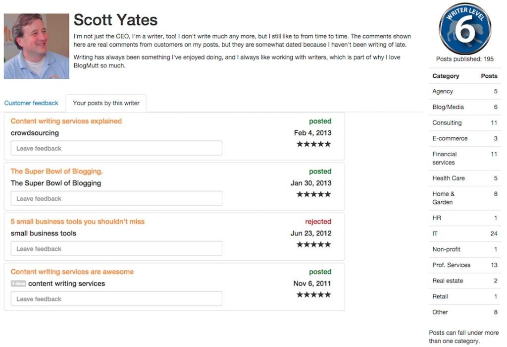 BlogMutt Writer Profiles Verblio