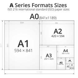 Small Crop Of Standard Print Sizes