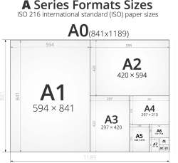 Small Of Standard Print Sizes