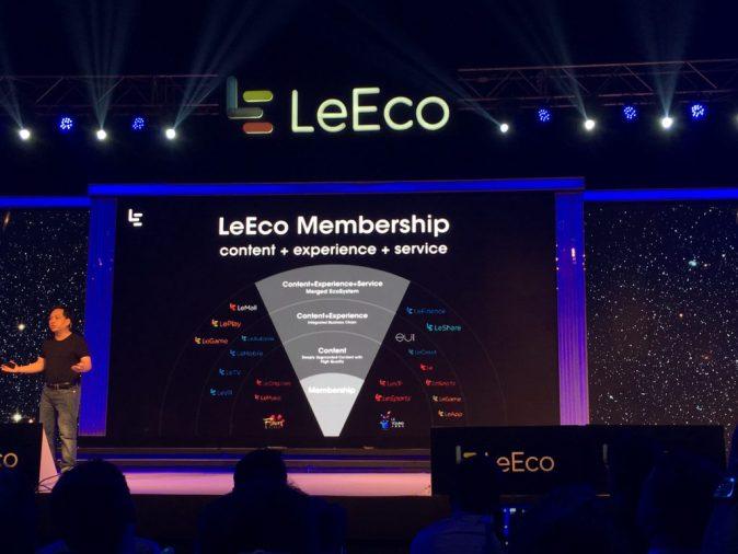 LeEco Membership