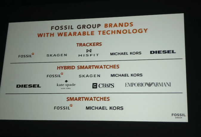 fossil-group-wearable-brands
