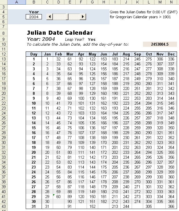 Creating A Perpetual Julian Calendar In Excel Todays Date Current Time Weather Todaysdate Convert Standard Time To Military Time In Excel