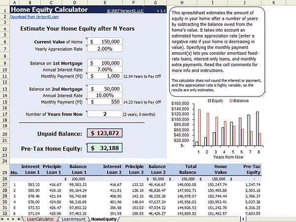 Home Equity Calculator - Free Home Equity Loan Calculator for Excel