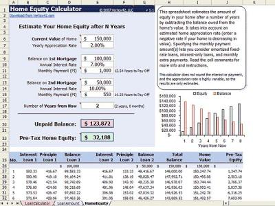Home Equity Calculator - Free Home Equity Loan Calculator for Excel