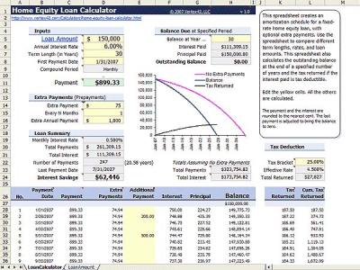Home Equity Loan Calculator | No credit check you all for your mortgage - HOME DECORATION