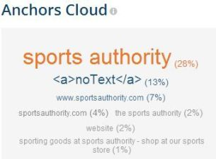 Natural anchor text from Sports Authority