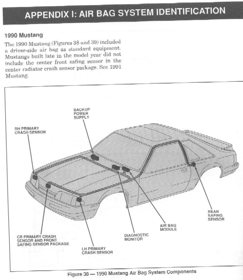 Mustang 90-91 Air Bag Diagnostic Codes