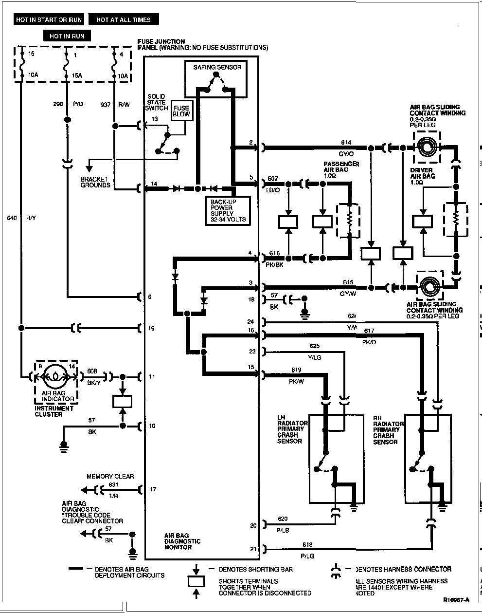 1994 ford aerostar fuse box diagram