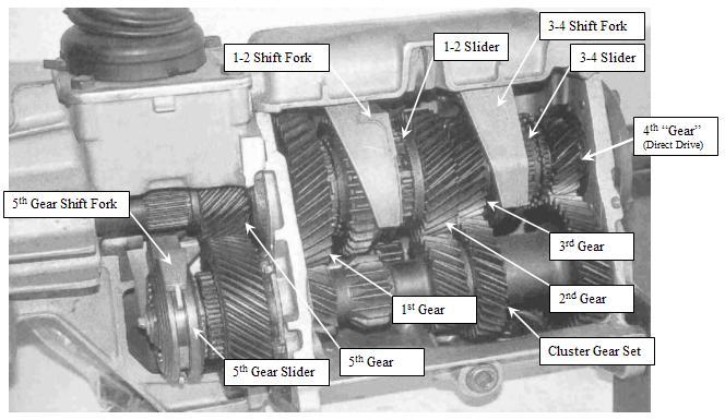 Mustang FAQ - Wiring  Engine Info