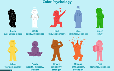 Blue In Color Psychology Impact On Mood