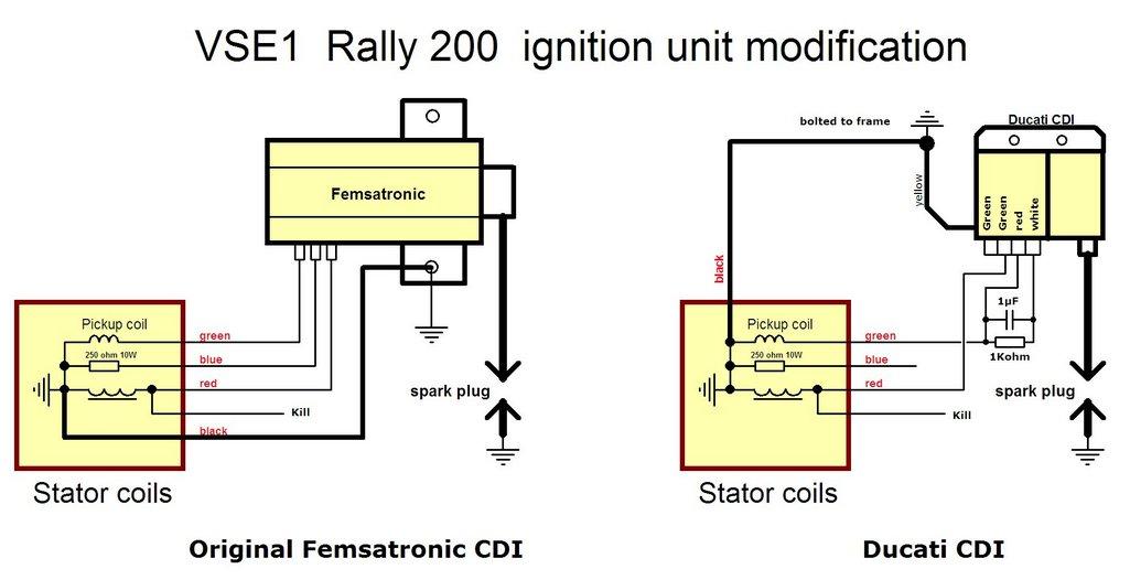 Ducati Cdi Wiring - Example Electrical Wiring Diagram \u2022