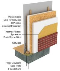 SIP Panels   Vesta Building