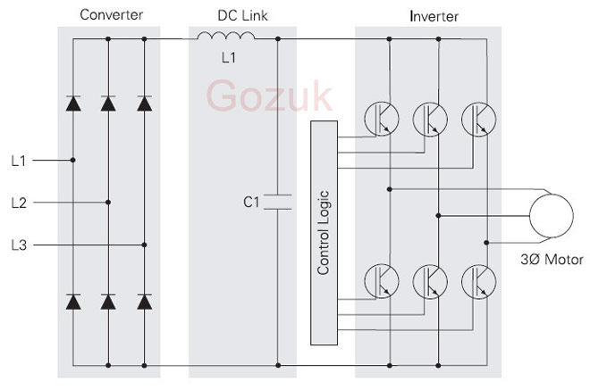 Variable Frequency Drive Bypass