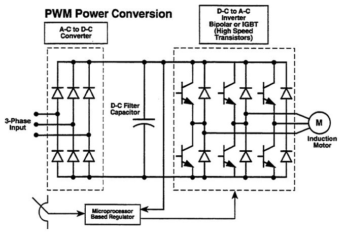 frequency converter circuit block diagram