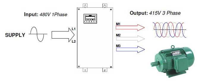 Single Phase VFD with 220V input/output