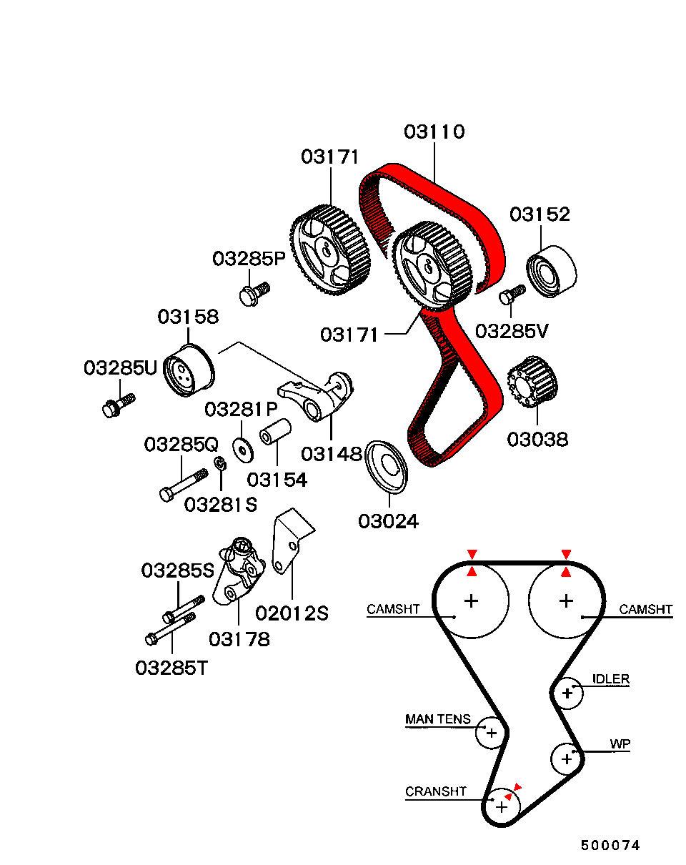 mitsubishi mighty max Motor diagram