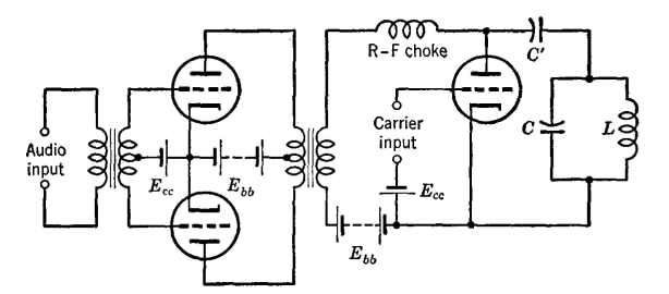 modulated class c amplifier