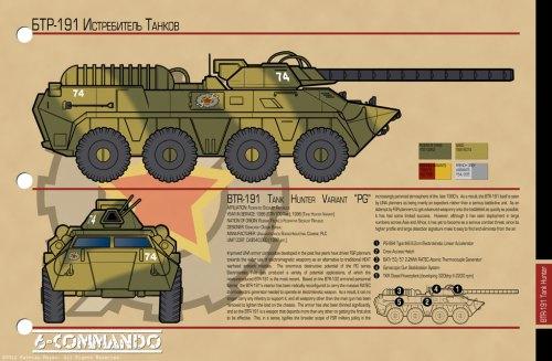 Spec-Card-4-BTR-191-Tank-Hunter-Part-1