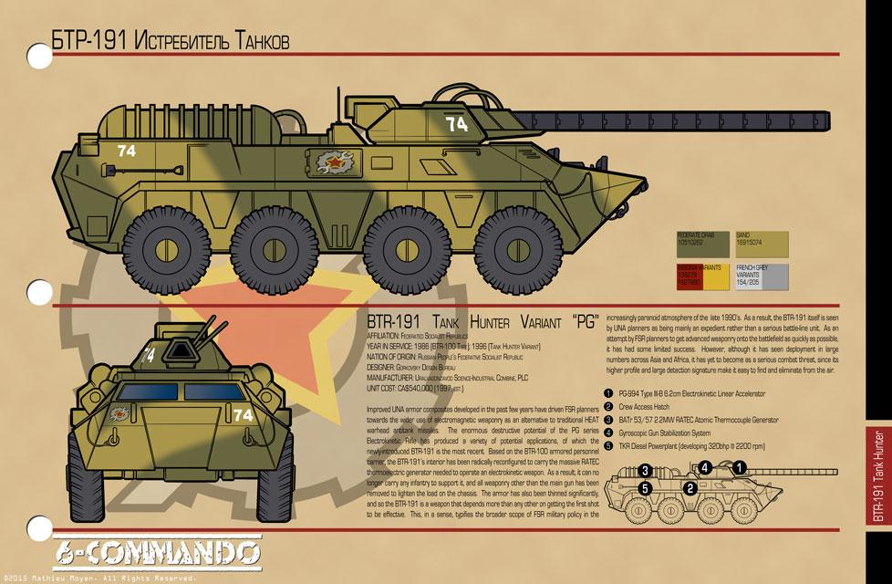 Spec Card 4 – BTR-191 Tank Hunter