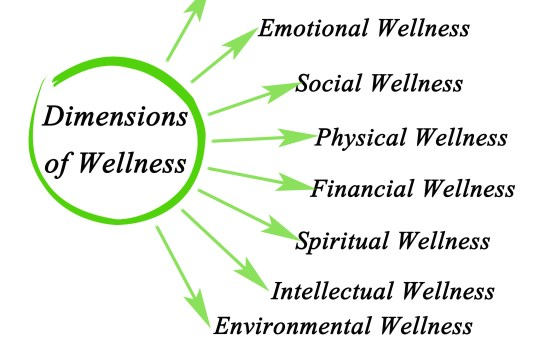 Embrace Wellness for Optimal Health-the eight dimensions of wellness