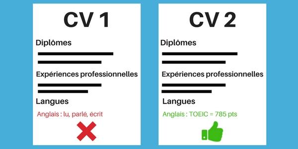 note toeic anglais dans cv