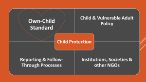 Child Protection slide