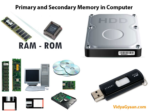 Computer Memory - Primary and Secondary Memory in Computer - VidyaGyaan