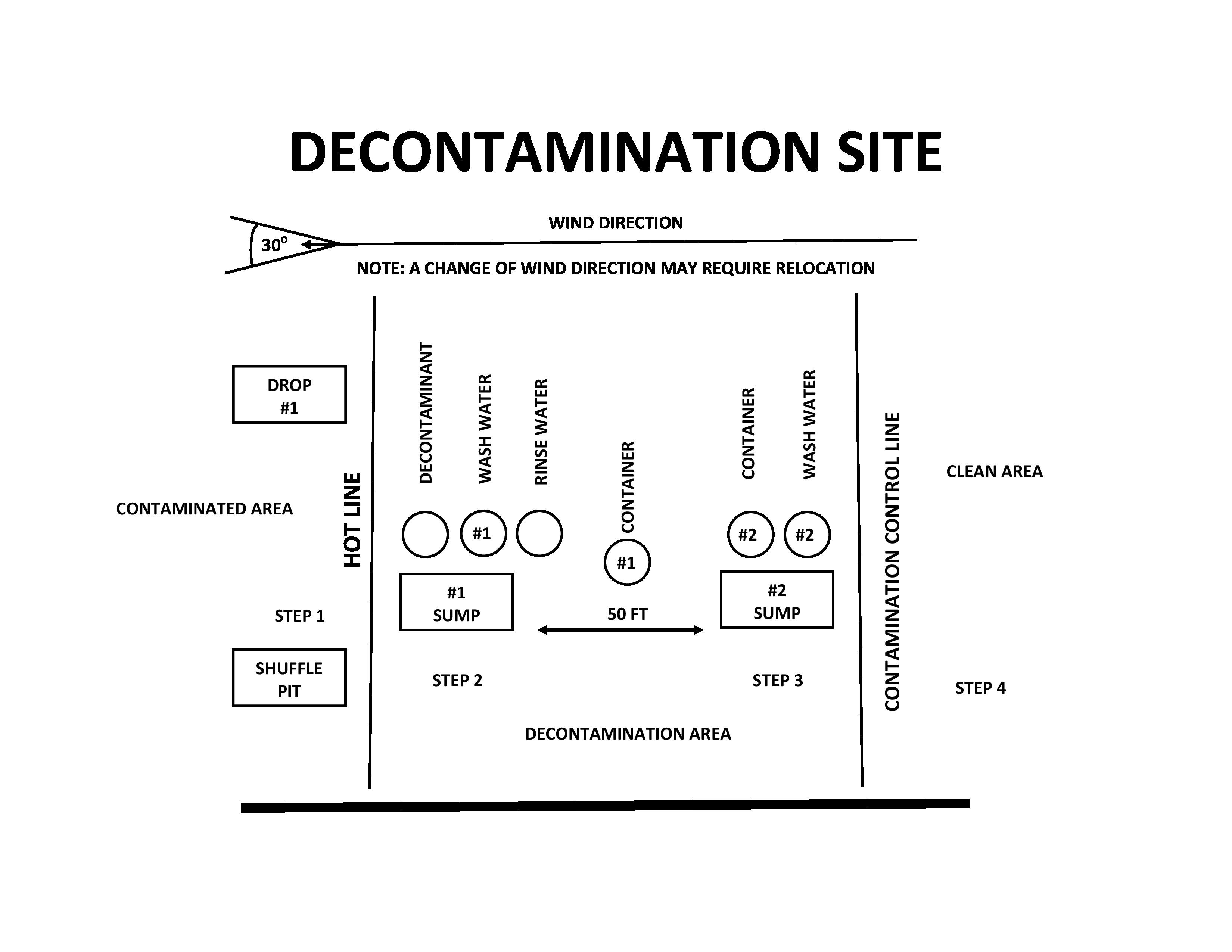 intranet diagram