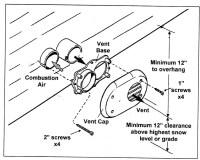 High Efficiency Furnace Venting Diagram Gas Furnace ...
