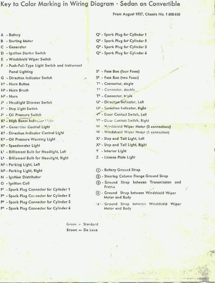 58 Vw Beetle Fuse Box manual guide wiring diagram