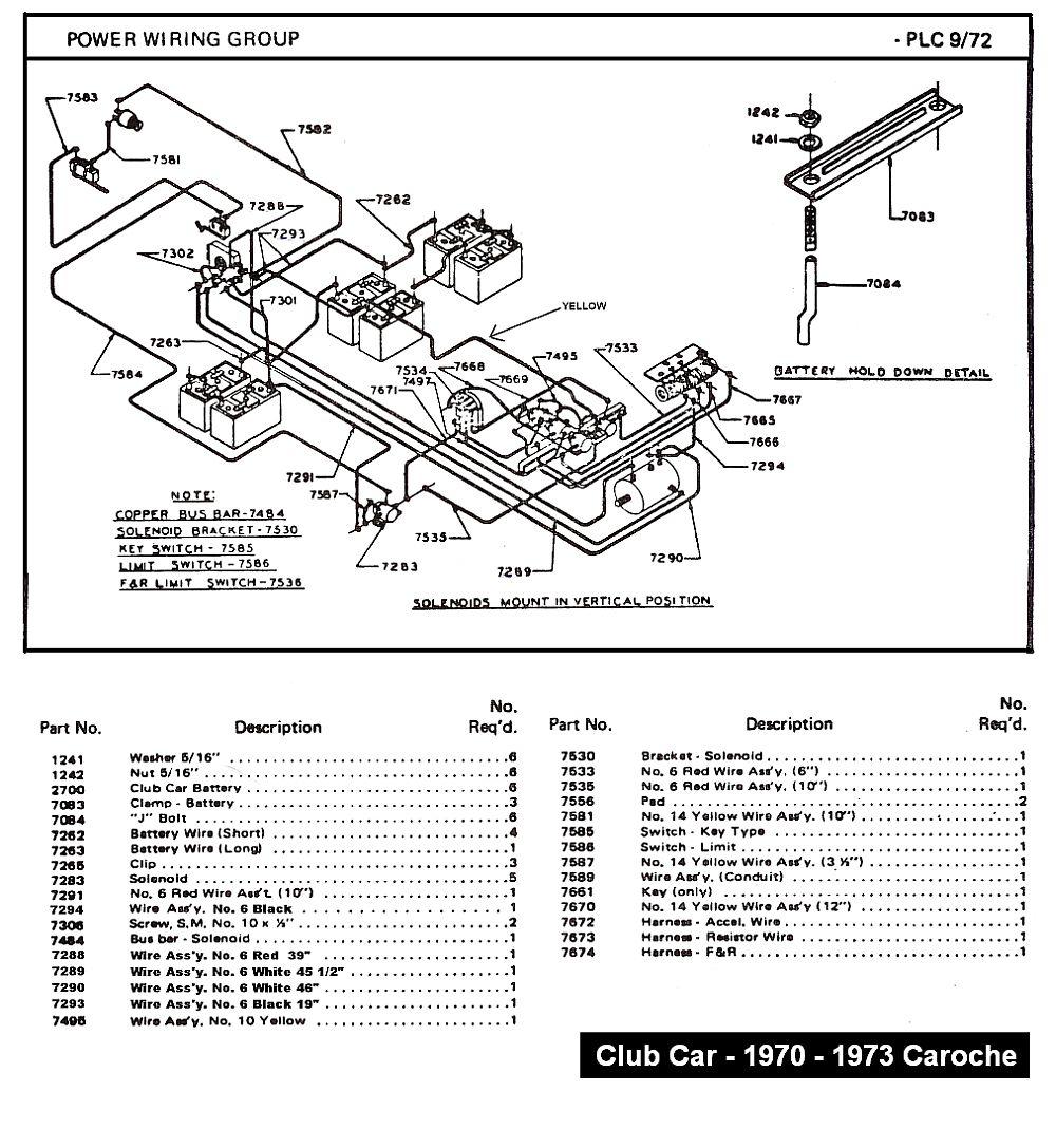 1970 harley davidson golf cart wiring diagram