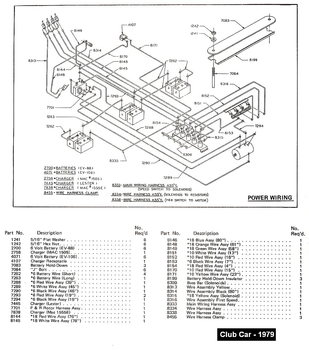 for club car golf cart wiring schematic