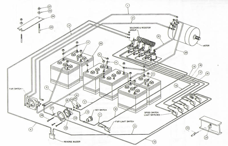 Wiring Diagram For 1980 Club Car Golf Cart Wiring Diagram