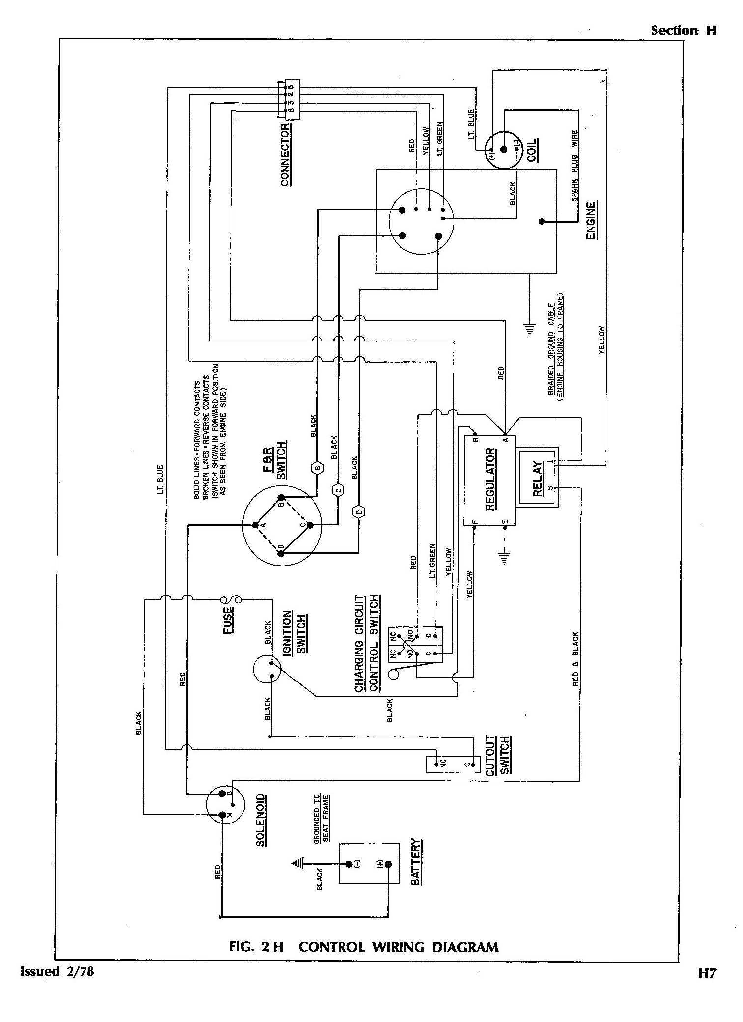 ez go golf cart starter generator wiring diagram