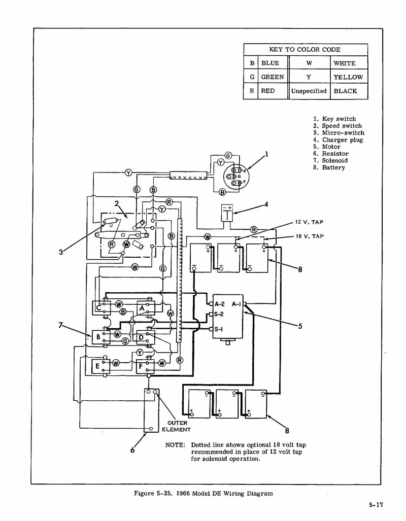 non dcs ezgo golf cart wiring diagram