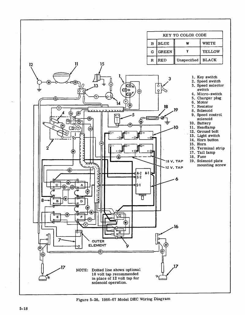 taylor dunn et 150 wiring diagram battery