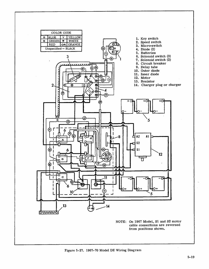 vintage golf cart wiring diagrams