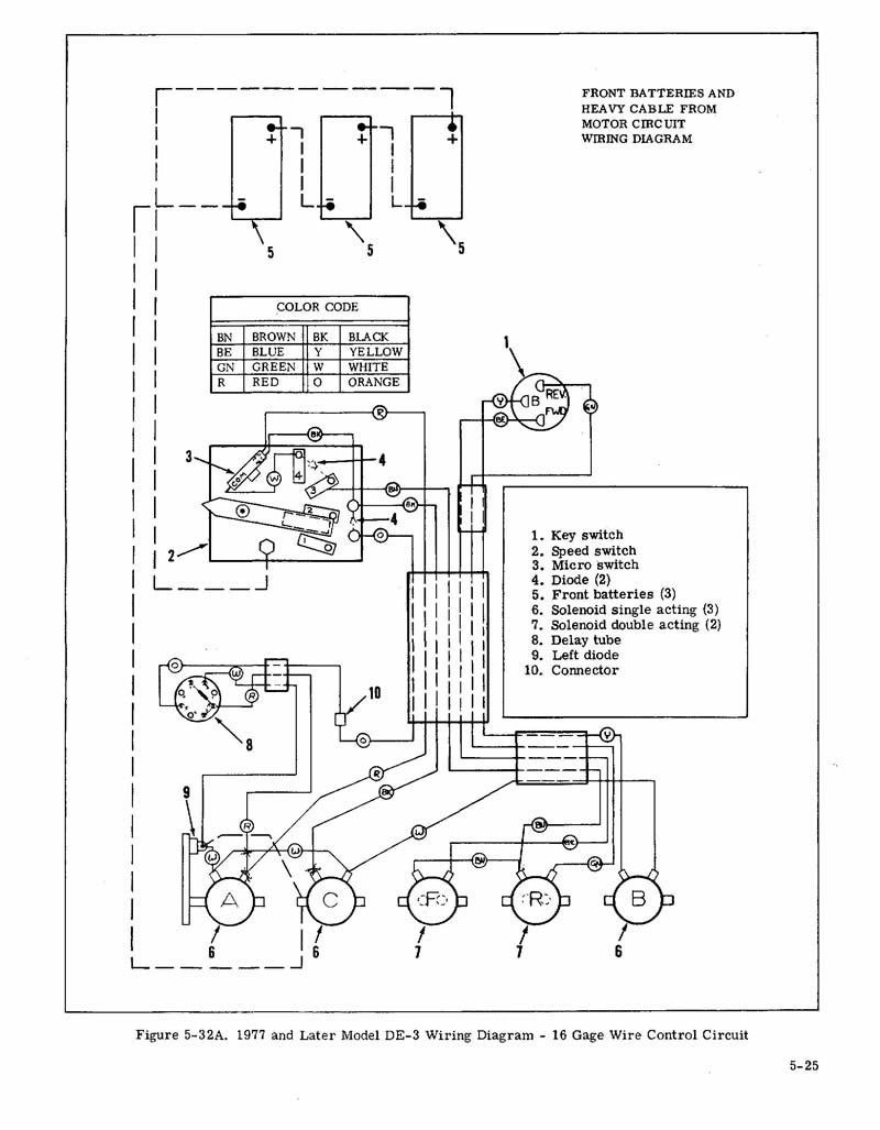 wiring diagram for turn signals on golf cars