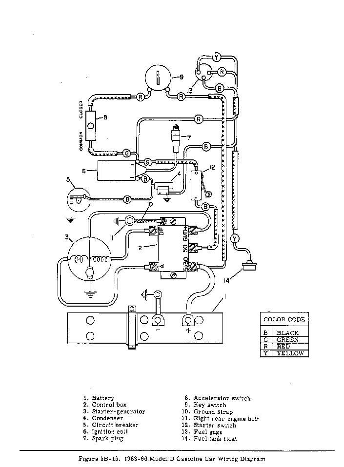 Spyker Cars wiring diagram